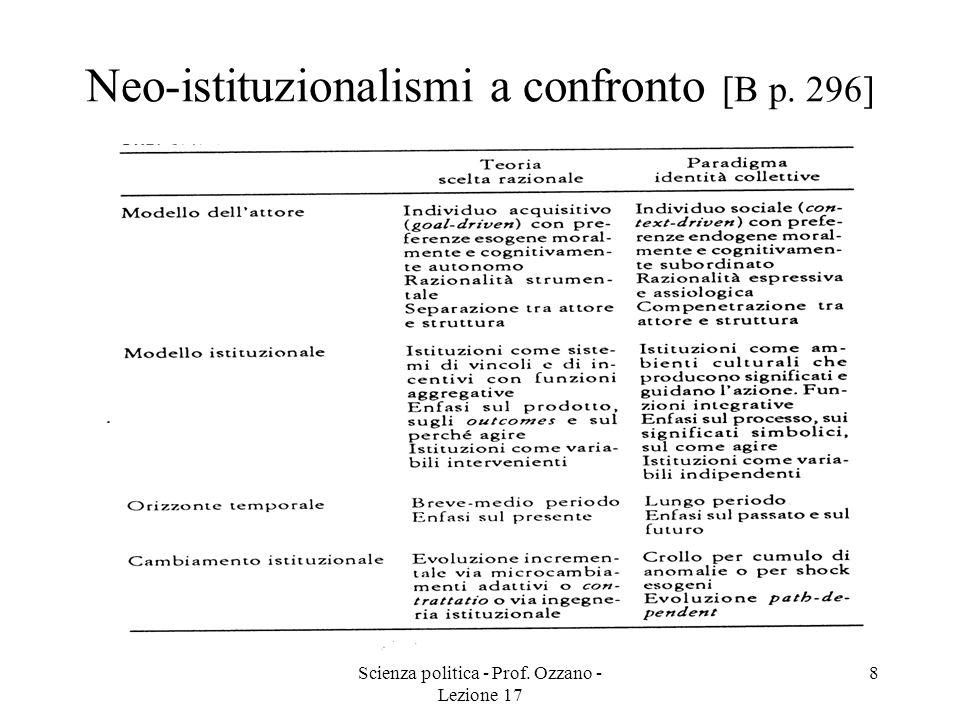 Neo-istituzionalismi a confronto [B p. 296]